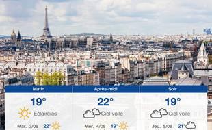 Météo Paris: Prévisions du lundi 2 août 2021