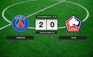 Ligue 1, 14ème journée: Le PSG vainqueur du LOSC 2 à 0 au Parc des Princes