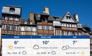 Météo Rennes: Prévisions du mardi 18 février 2020