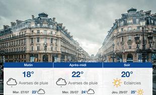 Météo Paris: Prévisions du lundi 26 juillet 2021