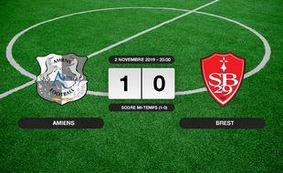 Ligue 1, 12ème journée: Amiens bat le Stade Brestois 1-0 à domicile