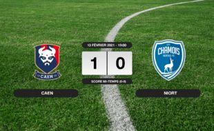 Ligue 2, 25ème journée: Caen bat Niort 1-0 à domicile