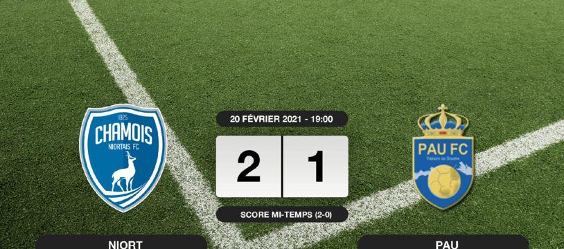 Ligue 2, 26ème journée: Niort bat Pau 2-1 à domicile