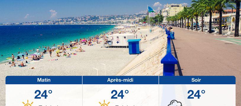 Météo Nice: Prévisions du dimanche 20 juin 2021