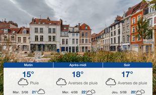 Météo Lille: Prévisions du lundi 2 août 2021