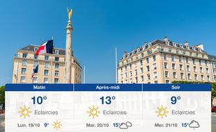 Météo Caen: Prévisions du dimanche 18 octobre 2020