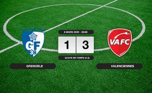Ligue 2, 28ème journée: 1-3 pour le VAFC contre Grenoble au Stade des Alpes