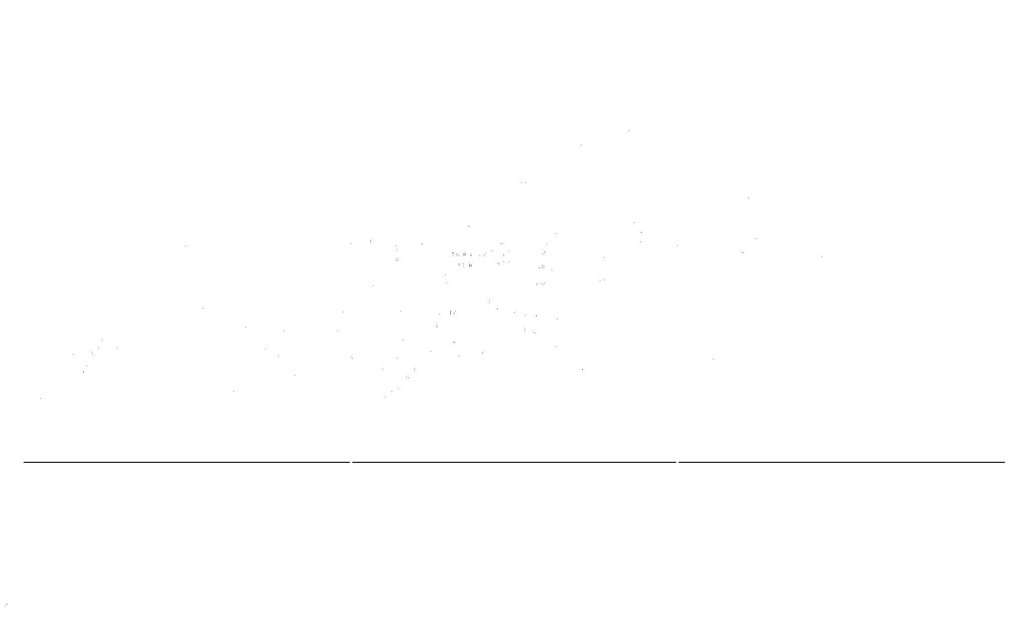 Météo Lille: Prévisions du samedi 17 avril 2021