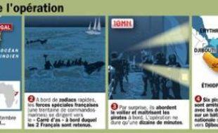 L'opération de sauvetage des deux Français, la nuit du 15 au 16 septembre 2008, au large de la  Somalie.