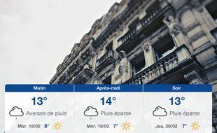 Météo Montpellier: Prévisions du lundi 17 février 2020