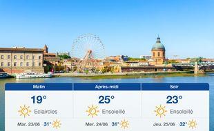 Météo Toulouse: Prévisions du lundi 22 juin 2020