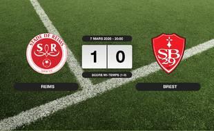 Stade de Reims - Stade Brestois: Le Stade de Reims bat le Stade Brestois 1-0 à domicile