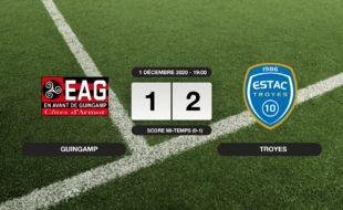 Ligue 2, 13ème journée: Troyes s'impose à l'extérieur 1-2 contre Guingamp