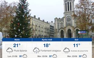 Météo Saint-Etienne: Prévisions du dimanche 20 juin 2021
