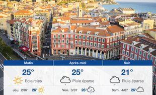 Météo Nice: Prévisions du mercredi 1 juillet 2020