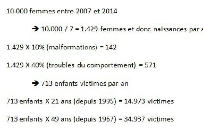 Calcul du nombre de victimes de la Dépakine.