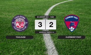 Ligue 2, 22ème journée: Succès 3-2 du TFC face au Clermont Foot