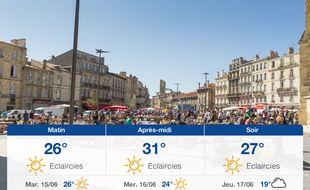Météo Bordeaux: Prévisions du lundi 14 juin 2021