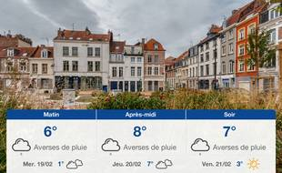 Météo Lille: Prévisions du mardi 18 février 2020