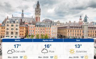 Météo Lille: Prévisions du lundi 27 septembre 2021