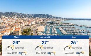 Météo Cannes: Prévisions du lundi 22 juillet 2019