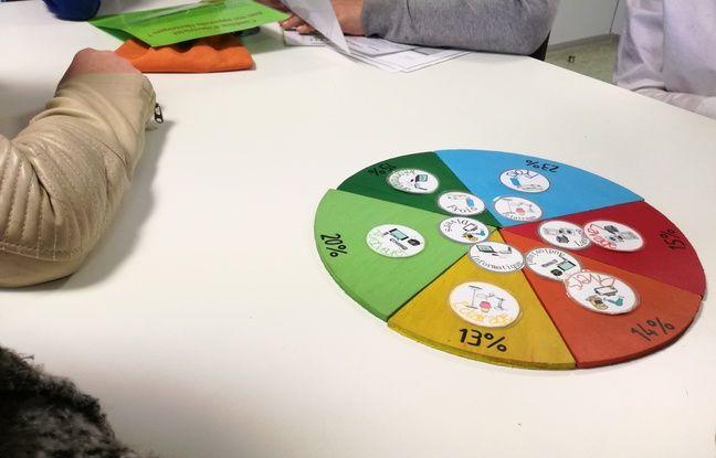 Qu'est-ce qui consomme le plus, se demandent des élèves du lycée Henri Ebel au sud de Strasbourg ?