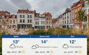 Météo Lille: Prévisions du lundi 21 octobre 2019