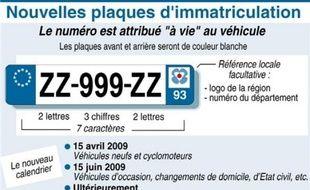Un décret et deux arrêtés parus mercredi au Journal officiel précisent les modalités techniques des nouvelles plaques d'immatriculation qui entreront en service à partir du 15 avril pour les véhicules neufs.