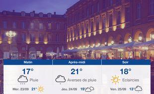 Météo Toulouse: Prévisions du mardi 22 septembre 2020