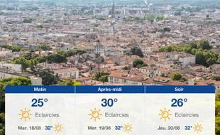 Météo Nîmes: Prévisions du lundi 17 août 2020