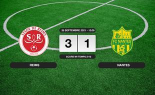 Résultats Ligue 1: Le Stade de Reims vainqueur du FC Nantes 3 à 1 au stade Auguste-Delaune