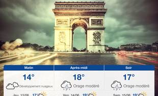 Météo Paris: Prévisions du mercredi 12 juin 2019
