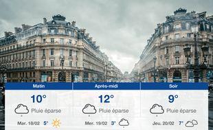 Météo Paris: Prévisions du lundi 17 février 2020