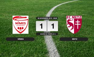 Ligue 1, 15ème journée: Match nul entre Nîmes et Metz (1-1)