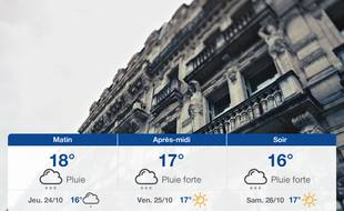 Météo Montpellier: Prévisions du mercredi 23 octobre 2019