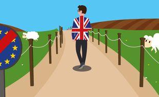 Illustration Négociations du Brexit