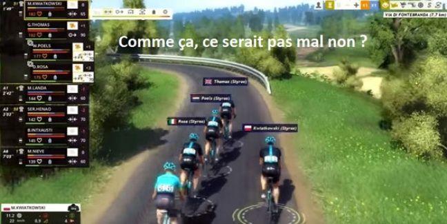 L'interface du jeu vidéo Pro Cycling manager.