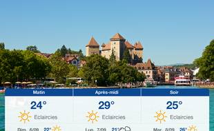 Météo Annecy: Prévisions du samedi 5 septembre 2020