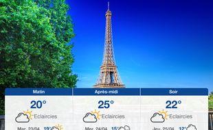 Météo Paris: Prévisions du lundi 22 avril 2019
