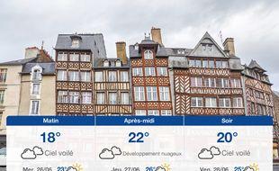 Météo Rennes: Prévisions du mardi 25 juin 2019