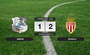 Amiens - Monaco: Monaco s'impose à l'extérieur 1-2 contre Amiens