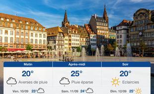 Météo Strasbourg: Prévisions du jeudi 9 septembre 2021