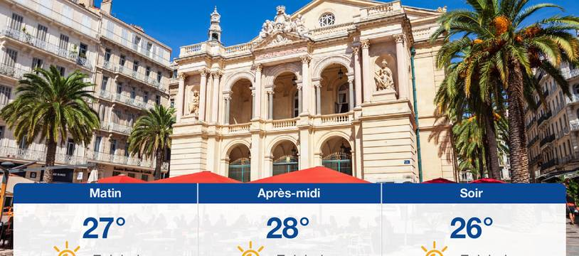 Météo Toulon: Prévisions du jeudi 29 juillet 2021