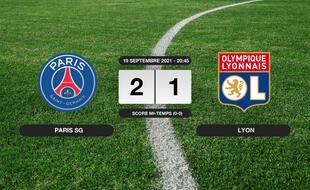Résultats Ligue 1: Succès 2-1 du PSG face à l'OL