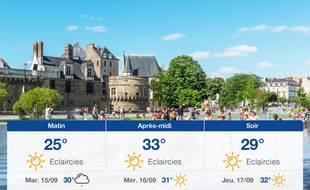 Météo Nantes: Prévisions du lundi 14 septembre 2020