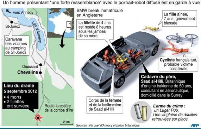 Carte de localisation et éléments du drame du quadruple meurtre de Chevaline