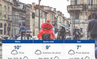 Météo Bordeaux: Prévisions du vendredi 22 janvier 2021