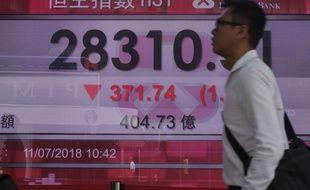 Les marchés asiatiques ont ouvert en baisse après les annonces de Trump.