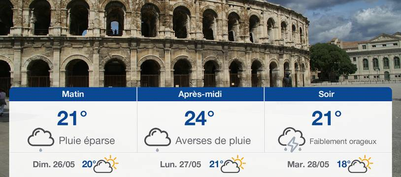 Météo Nîmes: Prévisions du samedi 25 mai 2019
