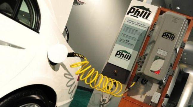 le gaz naturel prend du galon comme carburant automobile aux etats unis. Black Bedroom Furniture Sets. Home Design Ideas